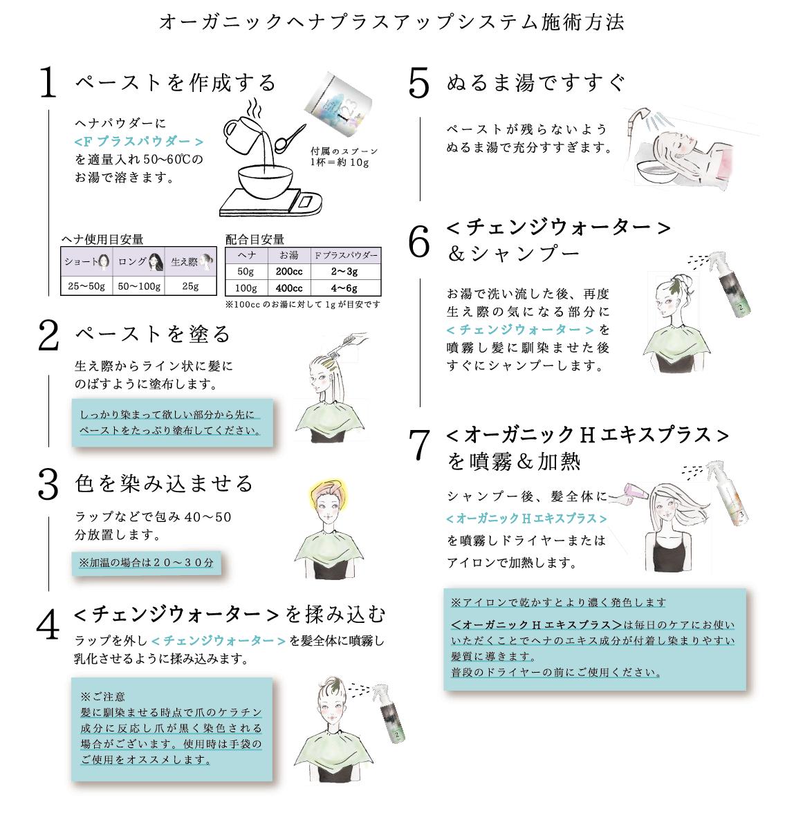 オーガニックヘナプラスアップシステム施術方法